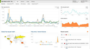 Screenshot #2 of New Relic (Mobile App Monitoring)