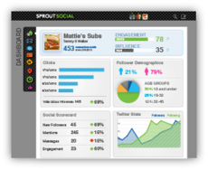 Screenshot #2 of SproutSocial (social media small business)
