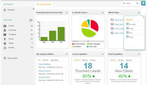 Screenshot #1 of ConvergeHub (ConvergeHub Dashboard)