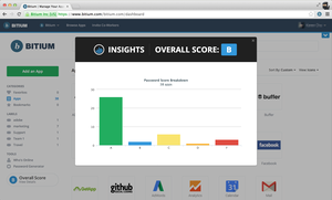 Screenshot #3 of Bitium (Assess password strength grade for apps through Bitium's Insights)