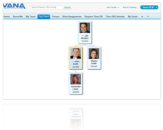 Screenshot #3 of FinancialForce HCM (Human Capital Management) (Social Org Chart)