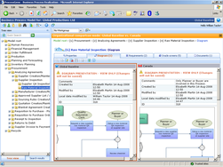 Screenshot of ProcessGene GRC Software Suite (Inter-Subsidiary Comparison)