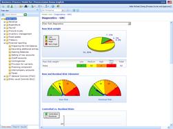 Screenshot of ProcessGene GRC Software Suite (Risk and Control Dashboards)
