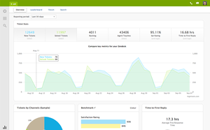 Screenshot #4 of Zendesk ()