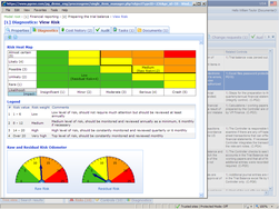 Screenshot of ProcessGene GRC Software Suite (Risk Heat-Map)